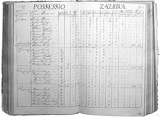 Súpis obyvateľov obce Zázrivá  z r. 1715. V tabuľke sú uvedené aj počty dobytka, ktoré rodiny vlastnili.