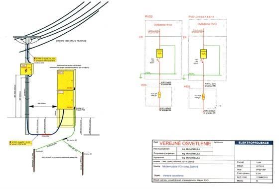 Modernizácia verejného osvetlenia v obci Zázrivá
