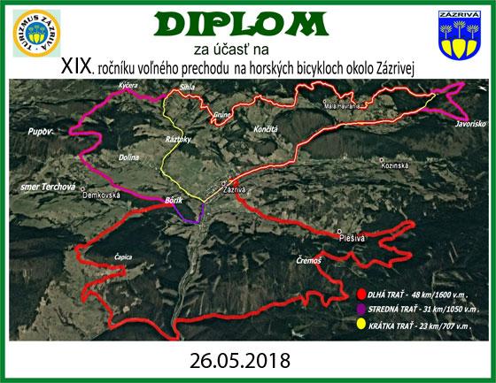 mapa cykloprechod 2018